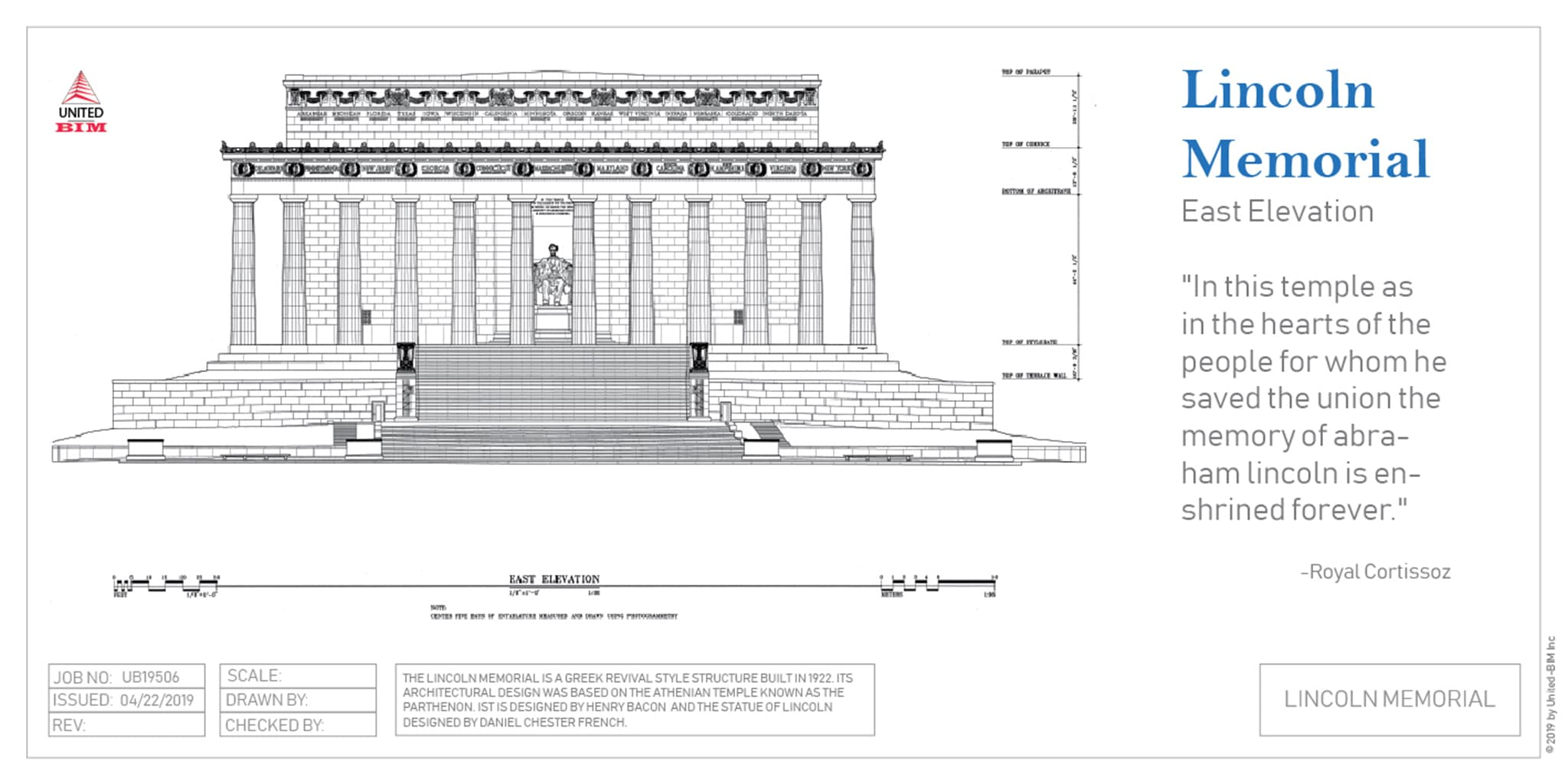 Lincoln Memorial- East Elevation