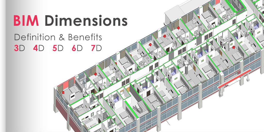 BIM-Dimensions-3D-4D-5D-6D-7D-Definition-and-Benefits-in-AEC