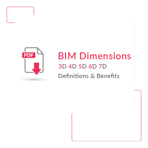 What are BIM Dimensions – 3D, 4D, 5D, 6D, and 7D BIM Explained