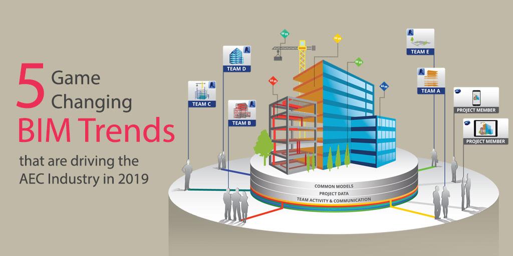 5 BIM Trends for AEC Industry in-2019