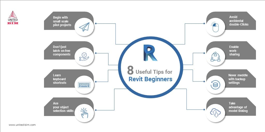 8 useful Revit Tips for Beginners- by United-BIM