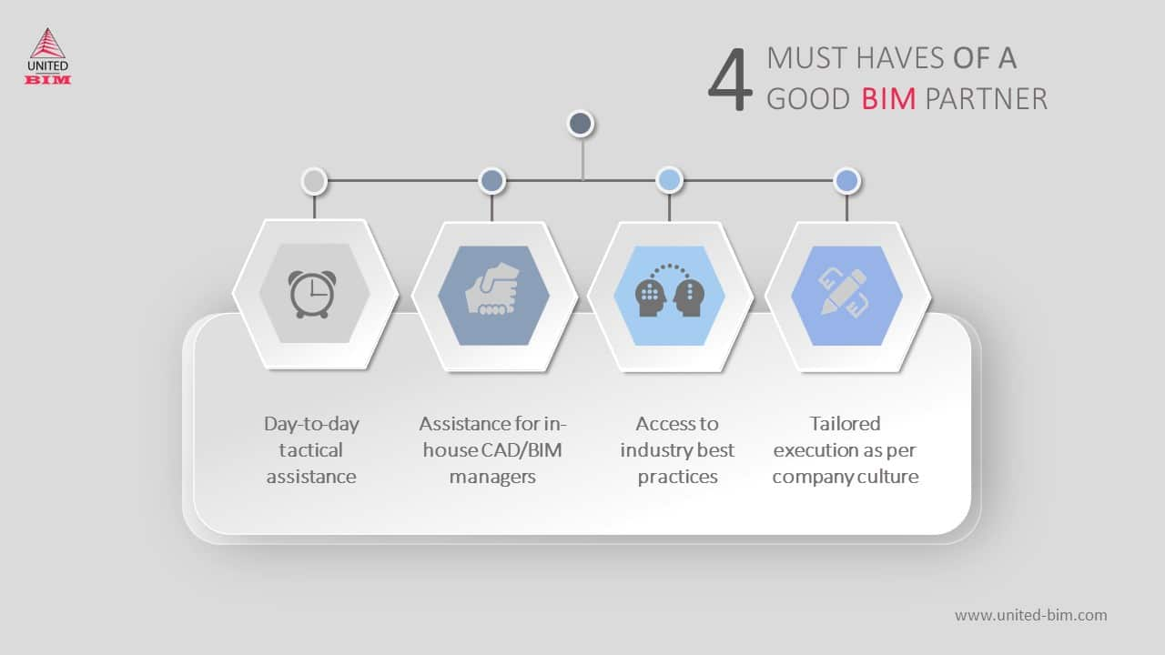 Guidelines for Outsourcing BIM- 4 Must Haves of a BIM Partner by United-BIM