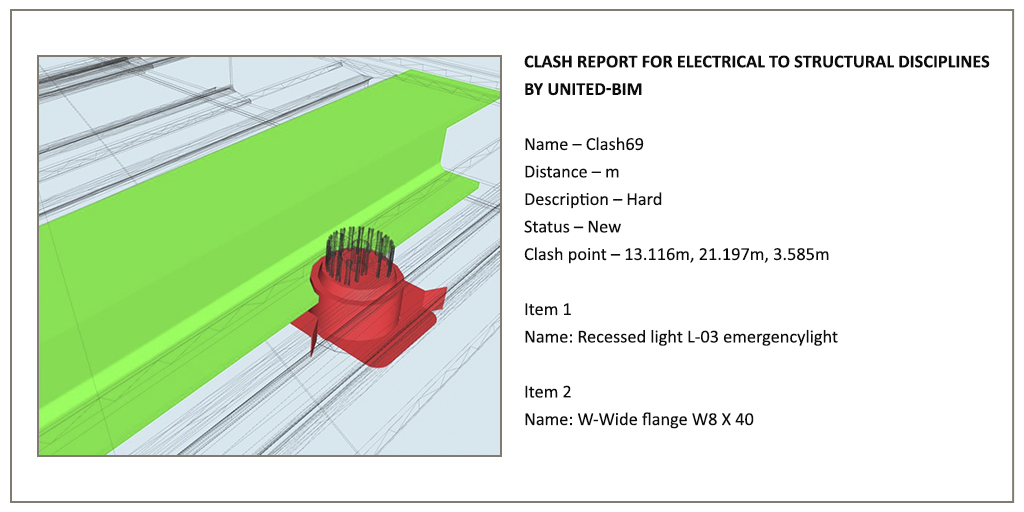 Clash report image for Electrical to Structural disciplines by United-BIM