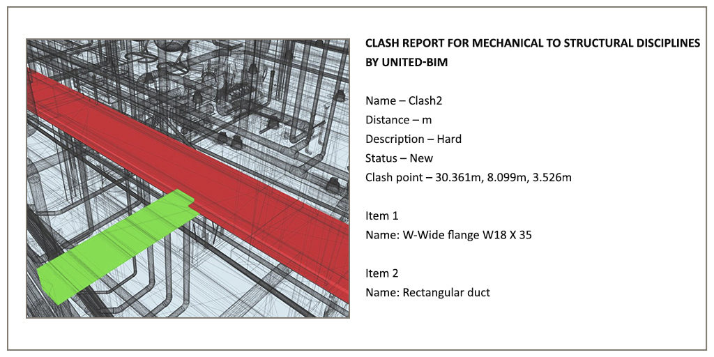 Clash report image for Mechanical to Structural disciplines by United-BIM