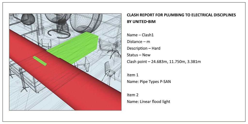 Clash report image for Plumbing to Electrical disciplines by United-BIM