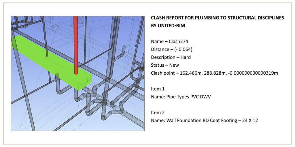 Clash report image for Plumbing to Structural disciplines by United-BIM