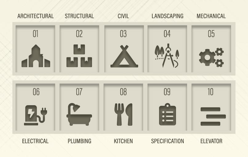COMPLETE SET OF DESIGN COORDINATION CHECKLIST