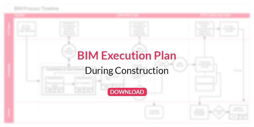 BXP-BIM Execution Plan by United-BIM