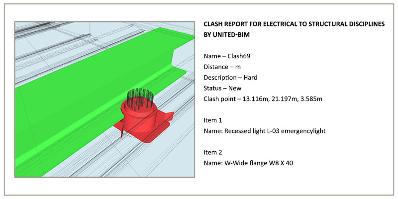 Clash Report Generation between Electrical to Structural Disciplines by United-BIM