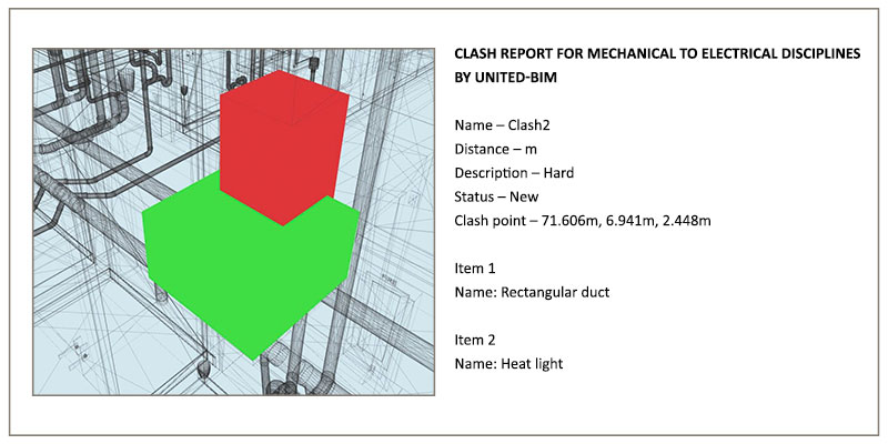 Clash Report Generation between Mechanical to Electrical Disciplines by United-BIM