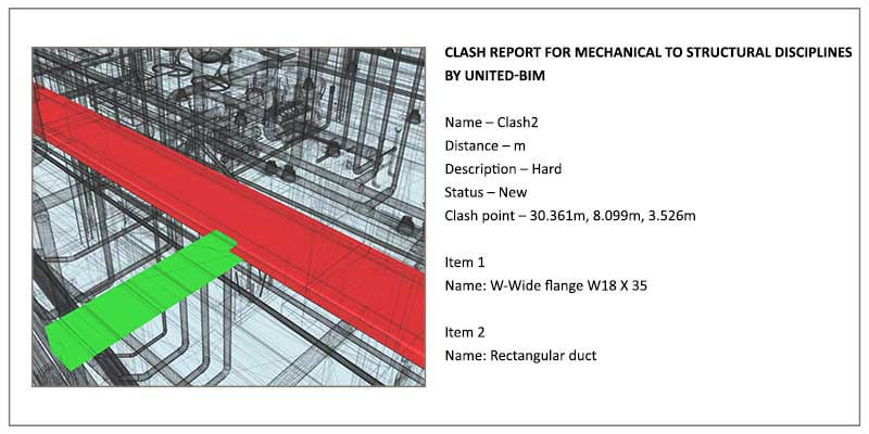 Clash Report Generation between Mechanical to Structural Disciplines by United-BIM