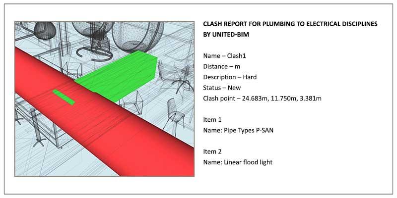 Clash Report Generation between Plumbing to Electrical Disciplines by United-BIM