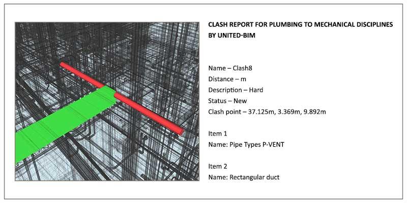 Clash Report Generation between Plumbing to Mechanical Disciplines by United-BIM
