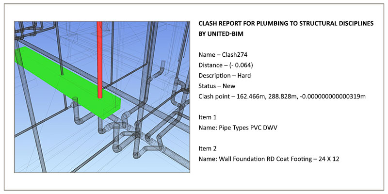 Clash Report Generation between Plumbing to Structural Disciplines by United-BIM
