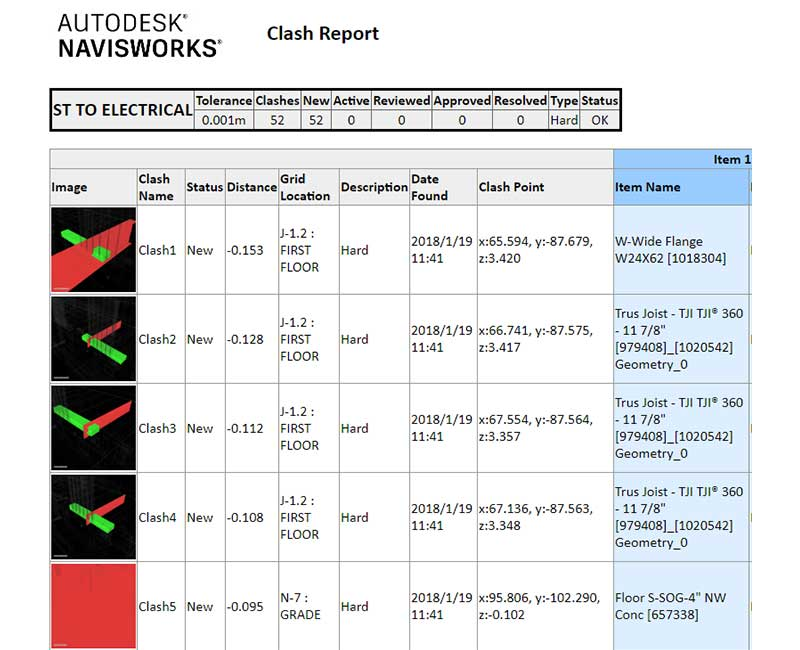 Electrical to Structural Clash Report Generated in Navisworks by United-BIM