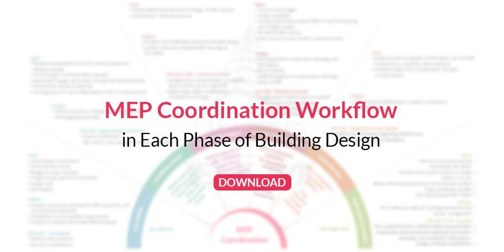 MEP-Coordination-Workflow by United-BIM