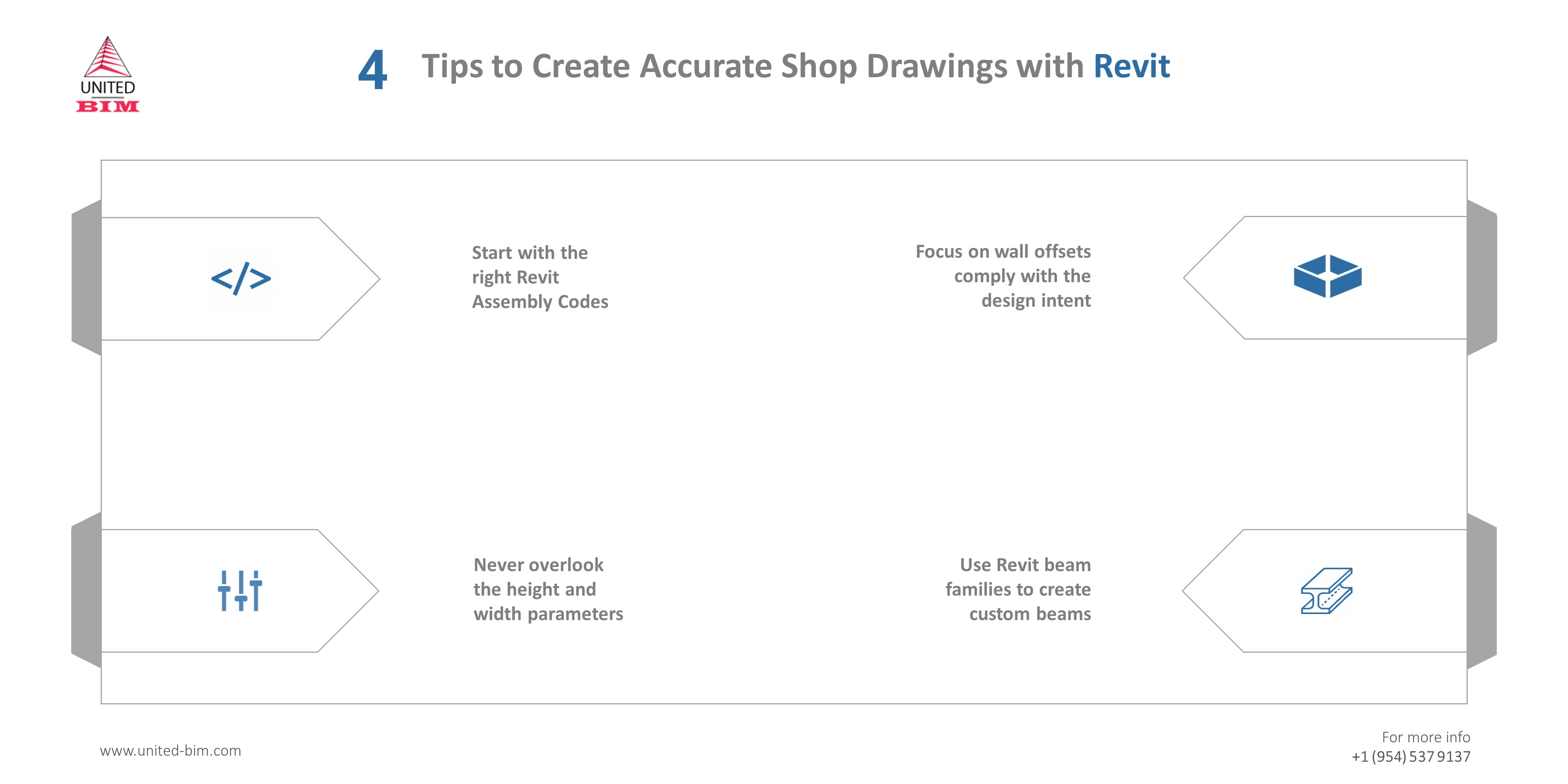 4 Useful Tips to Create Accurate Shop Drawings with Revit by United-BIM