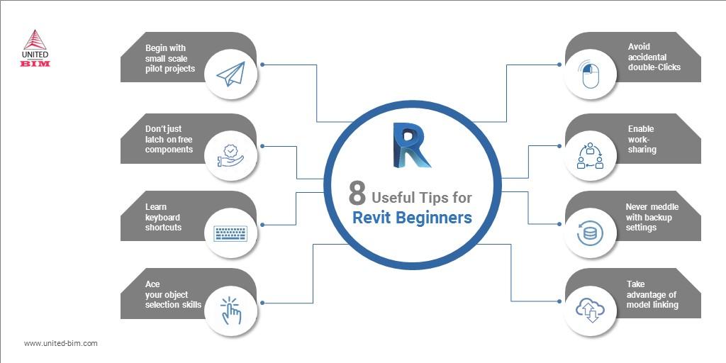 8 Useful Tips for Revit Beginners- by United-BIM