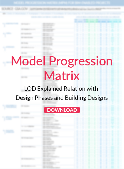 MPM-LOD Explained - Relation with Design Phases and Building Designs by United-BIM