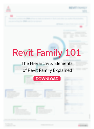 Revit Family 101 - Infographic by United-BIM