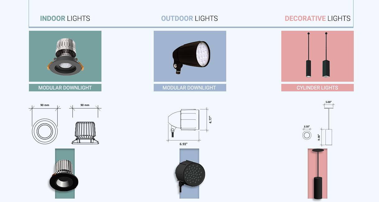 Revit-Family-Creation-of-Lighting-Fixtures-by-United-BIM
