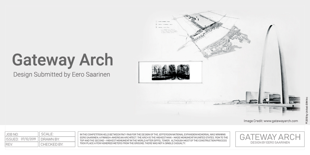 The Gateway Arch Design by Eero Saarinen | Graphic by United-BIM