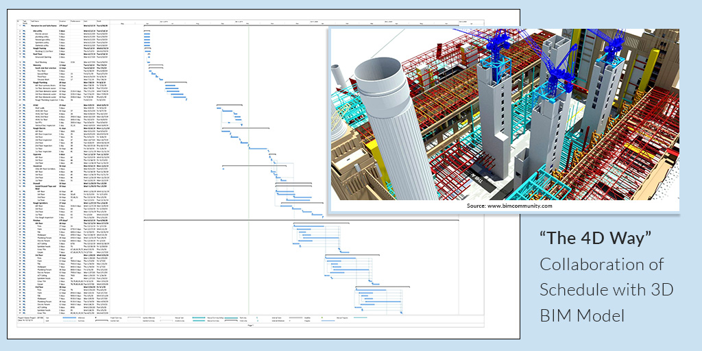 The-4D-Way-Collaboration-of-Schedule-with-3D-BIM-Model-Blog-by-United-BIM_