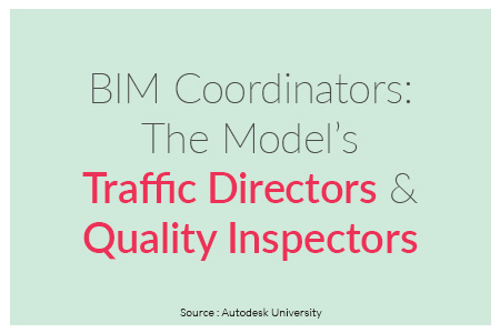 BIM-Coordinators-The models traffic directors and quality inspectors BIM quote by Autodesk University