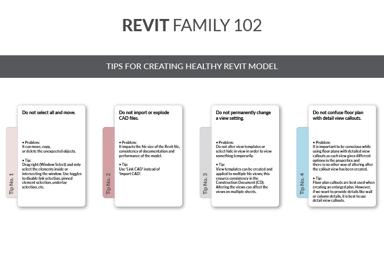Revit-Family-102-Infographic-by-United-BIM