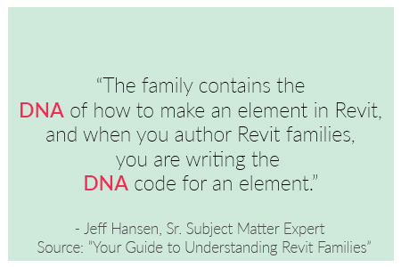 The-family-contains-the-DNA-of-how-to-make-an-element-in-Revit-BIM-Quote-by-Jeff-Hansen
