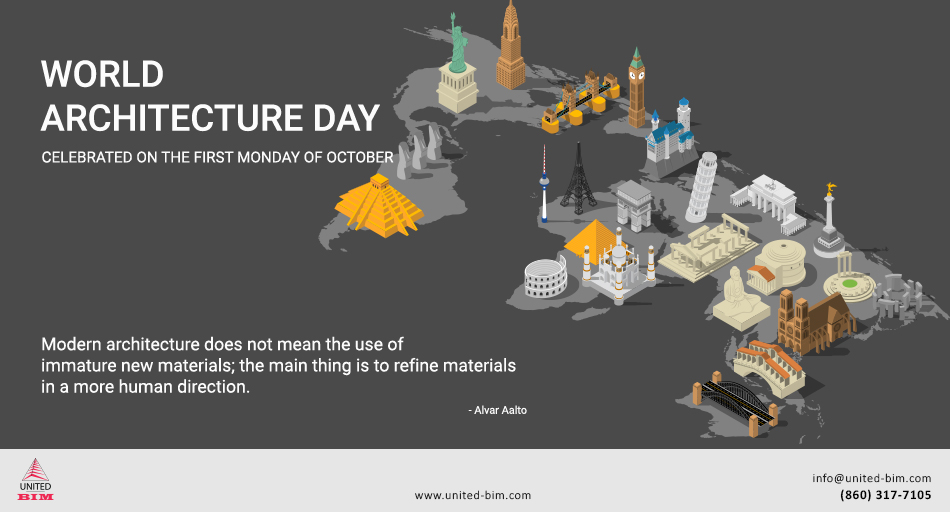 World Architecture Day 2020 Graphic by United-BIM