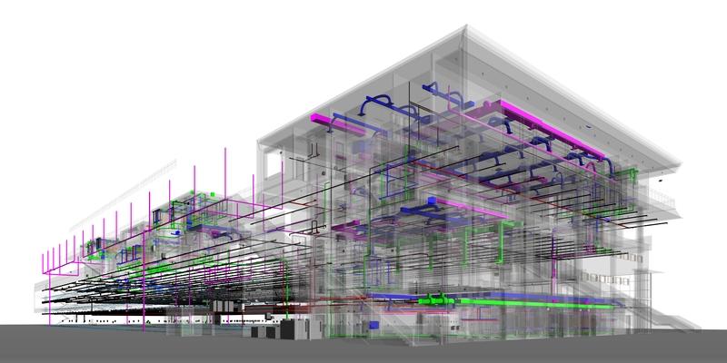 Construction Gatekeeping services by United-BIM